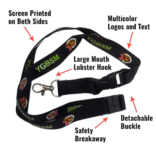 Lanyard Specifications in detail